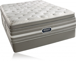 Simmons Beautyrest Recharge World Class Fishers Island Plush Pillow Top Mattress